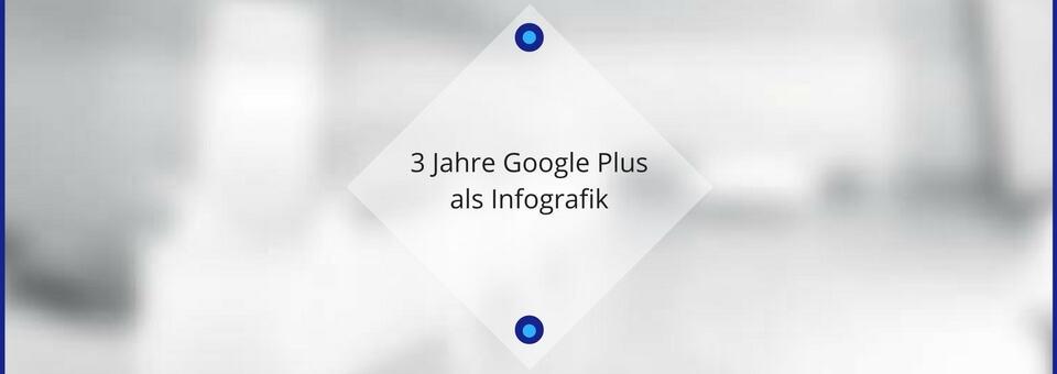 Happy Birthday Google+ – 3 Jahre Google Plus als Infografik