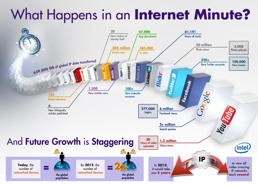 Intel_embedded_infographic