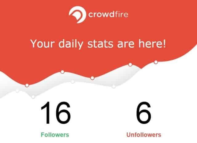 crowdfire-statistiken