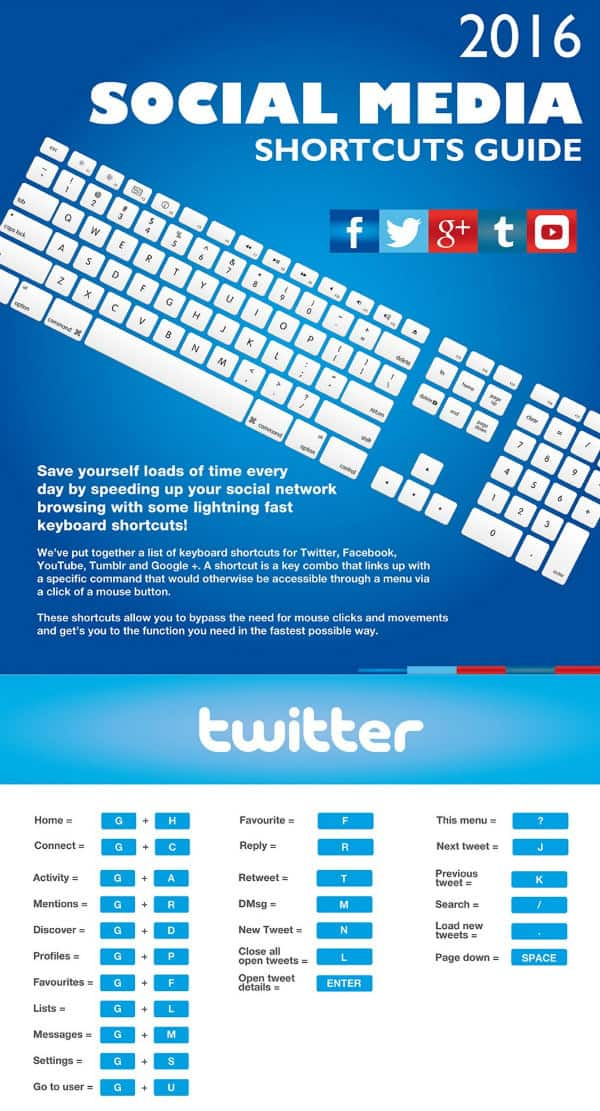 shortcut-fuer-twitter