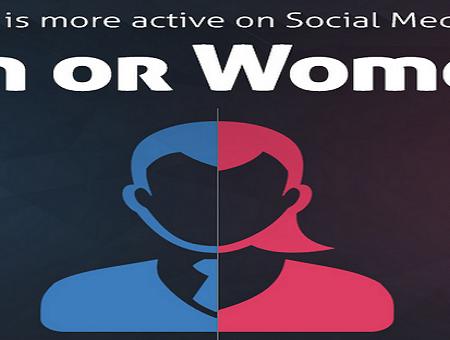 Männer und Frauen nutzen Social Media unterschiedlich